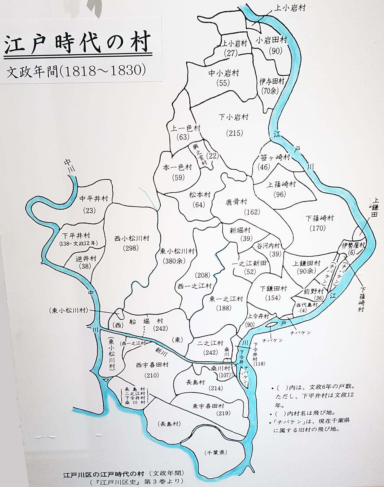 画像 江戸時代の村