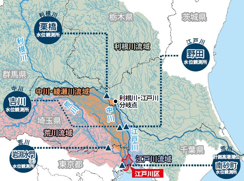 画像 避難の目安となる河川の水位観測所