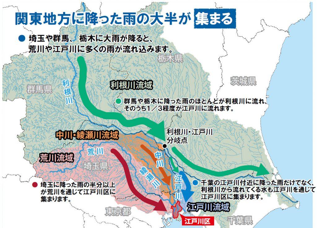 画像 『江戸川区ハザードマップ』